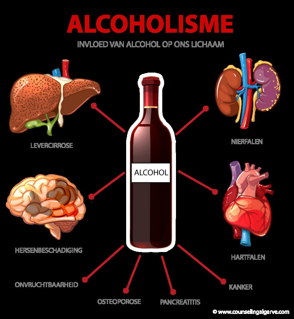 alcoholverslaving-de-sinclair-methode